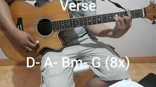 Best Part Of Me- Ed Sheeran feat. Yebba (Guitar Chords/Tutorial)