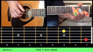 Video Karena Ku Tahu Engkau Begitu Guitar Tutorial (by @nlpeter) download MP3, 3GP, MP4, WEBM, AVI, FLV Maret 2018
