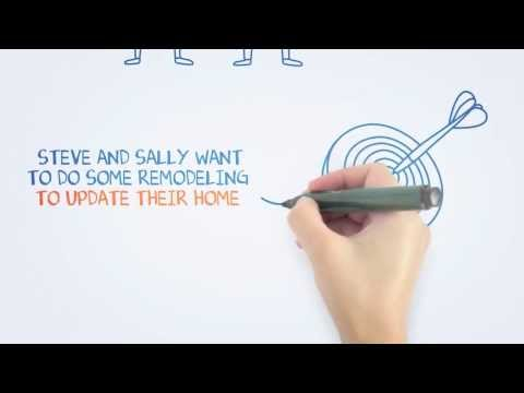 How it Works Video for Home improvement Financing