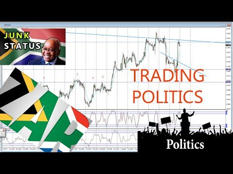 Trading South African ZAR | Political trading strategy