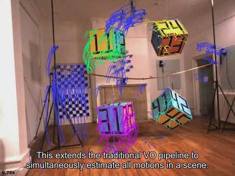 Multimotion Visual Odometry – Oxford Robotics Institute