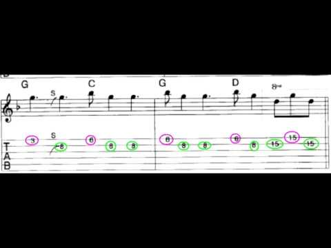 Slow blues Guitar tabs