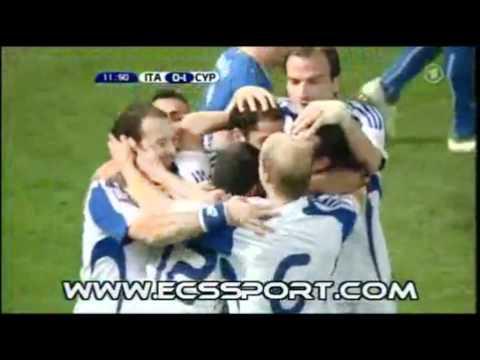 Cyprus National Football Team Glory Moments Part II