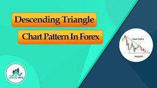 How To Trade Using Descending Triangle Chart Pattern In Forex?
