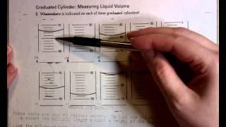 Graduated Cylinder - Measuring Liquid Volume