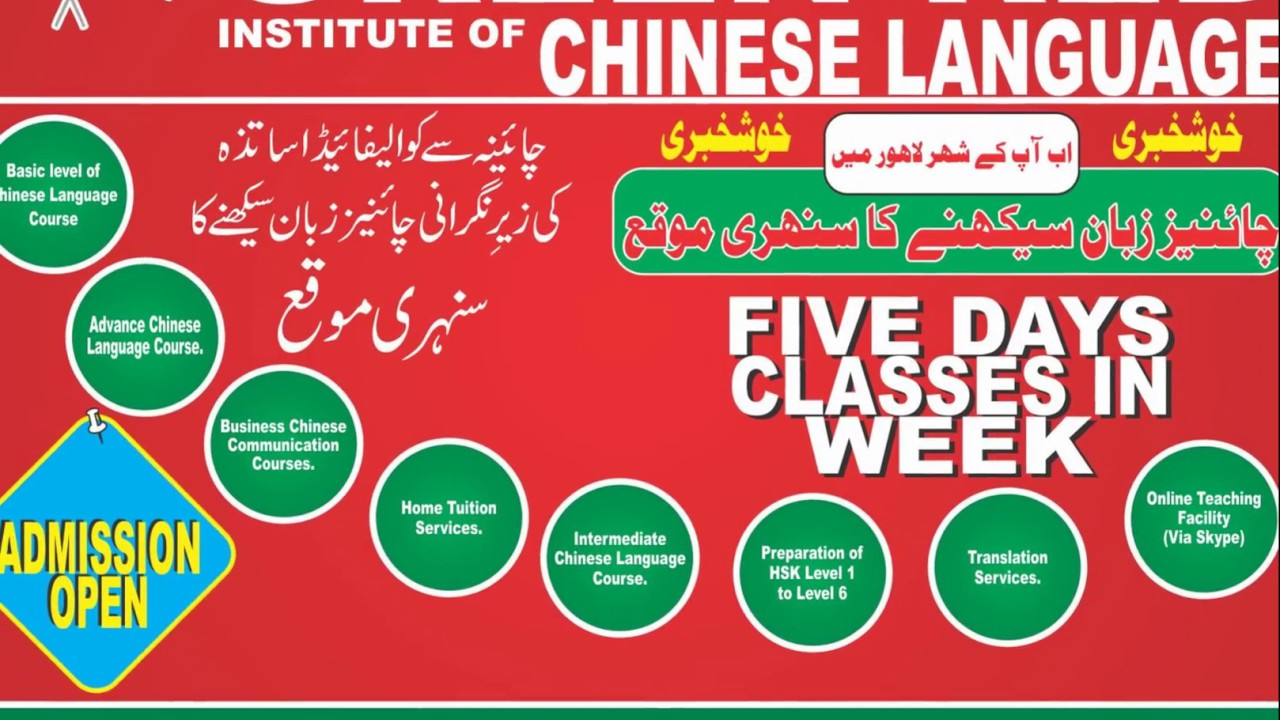 Learn Chinese through Urdu lesson.1 - YouTube