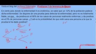Problema 3 de teorema de Bayes ejercicio resuelto probabilidad