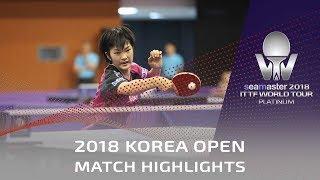 Review all the highlights from the Kihara Miyuu vs Lin Chia Hsuan (...