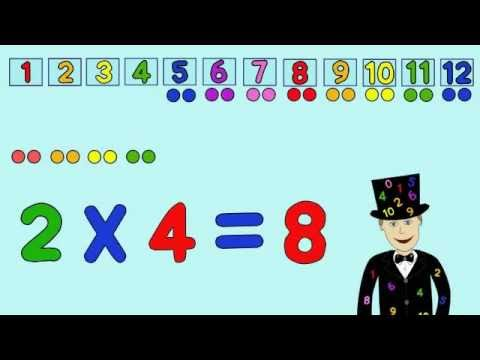 The 2 Times Table Song (version 2)