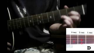 Самая легкая песня на гитаре. Первая песня для новичков пачка сигарет группы кино