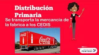 Evolucion de la cadena de suministro de Coca-Cola