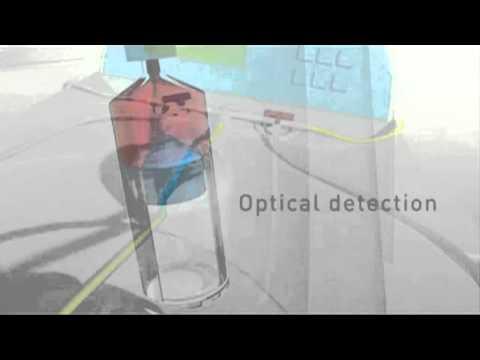 Biosafe - Sepax 3D