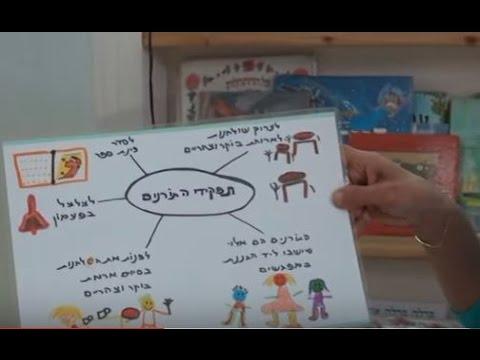 עקרונות הגישה הדיאלוגית בגן הילדים