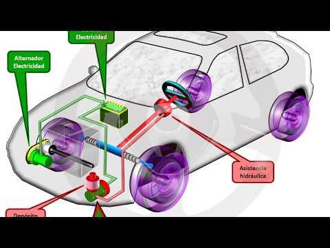INTRODUCCIÓN A LA TECNOLOGÍA DEL AUTOMÓVIL - Módulo 11 (4/16)