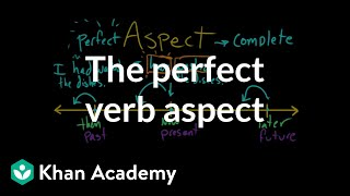 Perfect Aspect | The parts of speech | Grammar | Khan Academy