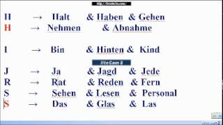 """Lektion1 """"الحروف -الدرس الأول -تعليم اللغة الألمانية"""""""
