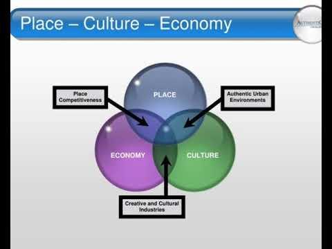 city of toronto creative city planning framework creative clusters 2008