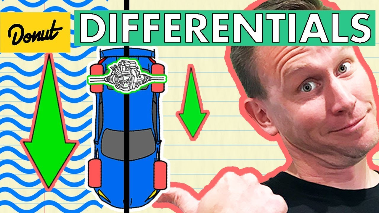 Download DIFFERENTIALS | How They Work