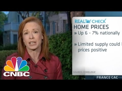 Will Housing Prices Triple Dip in 2015? | CNBC