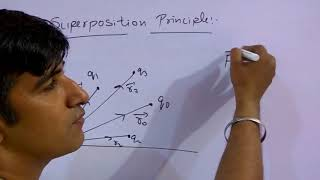 superposition principle for electric force