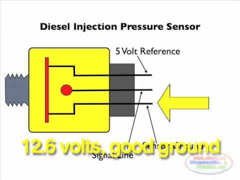 Diesel Pressure Sensor Testing - YouTube
