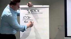 Konrad Bobilak explains Different type of loans, Full Doc, Low Doc, No Doc,   By Konrad Bobilak