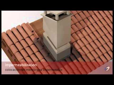 Estanqueidad de chimeneas youtube - Chimeneas de pared ...