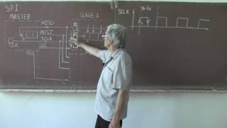 Лекция 307. Интерфейс SPI