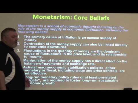 Introduction to Monetarism