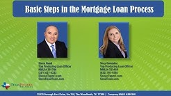 Ultimate Guide For Home Buyers Mortgage Loan Process