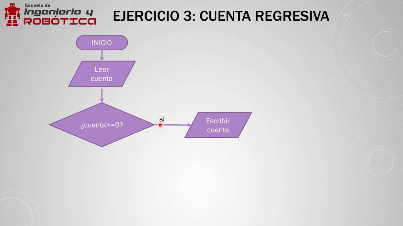 programaci n b sica 5 diagramas de flujo ejercicios. Black Bedroom Furniture Sets. Home Design Ideas