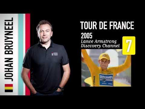 Radioshack Nissan Trek - Johan Bruyneel - Presentation
