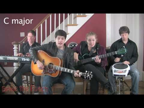 """""""Forget You"""" Cover w/ CHORDS for guitar and piano -Bridge included (cee lo green cover)"""