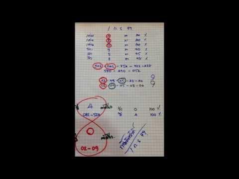 เลขเด็ด 1/9/59 ท้าวพันศักดิ์ หวย งวดวันที่ 1 กันยายน 2559