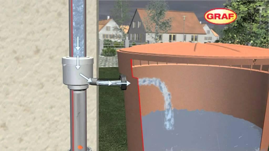 Funcionamiento filtro de bajante para recuperar agua de - Agua de lluvia ...
