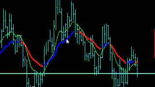 4XPipSnager and Forex UTurn setups for Jan 10 2012