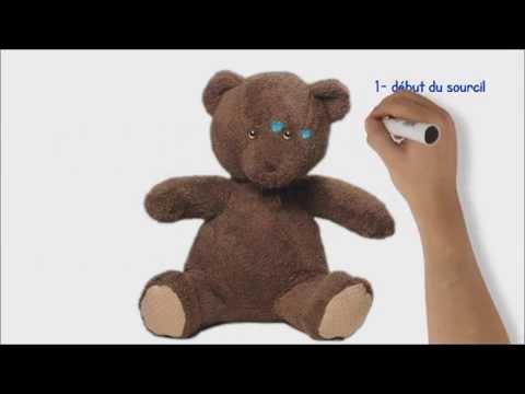 EFT pour les enfants : comment ça marche?