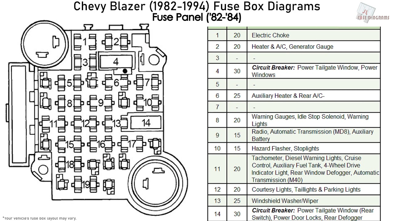 Chevrolet Blazer  Gmc Jimmy  U0026 Typhoon  Oldsmobile Bravada  1982-1994  Fuse Box Diagrams