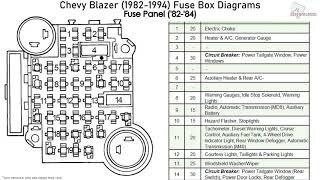 Chevrolet Blazer Gmc Jimmy Typhoon Oldsmobile Bravada 1982 1994 Fuse Box Diagrams Youtube
