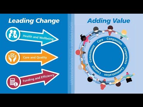 Leading Change, Adding Value