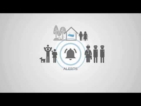 Zilant™ Wellness Platform 2015