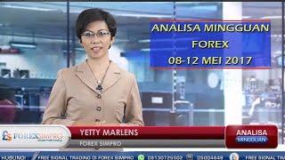 Analisa Mingguan Forex 08-12 Mei 2017