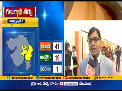 Gujarat & Himachal Pradesh Assembly Polls | A Chat with Buddha Chandrasekhar