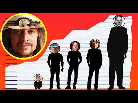 How Tall Is Kid Rock? - Height Comparison!