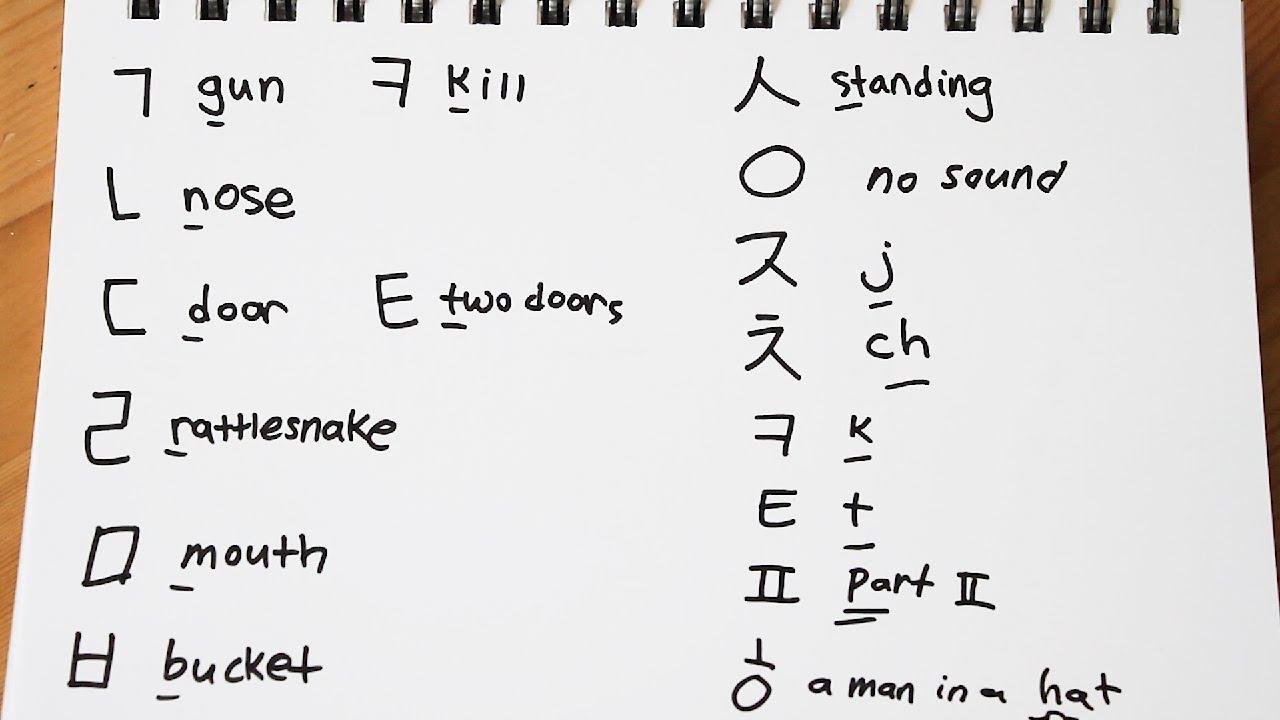 Learn Hangul 한글 (Korean Alphabet) in 14 minutes