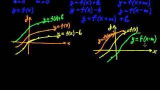 §73.1 Преобразование графика функции