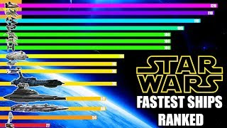 Star Wars Starships Ranked By SPEED