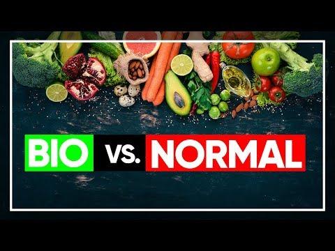 Bio Wirklich Besser? Ökologische Landwirtschaft Und Ihre Folgen