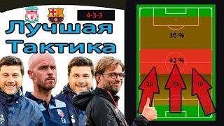 Тактика и аналитика полуфиналистов. Лига Чемпионов. Плей-офф. Футбол 2019.