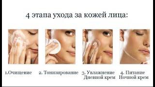 Ответы на вопросы в рамках вебинара Основные этапы ухода за кожей лица Запись от 29 07 2020
